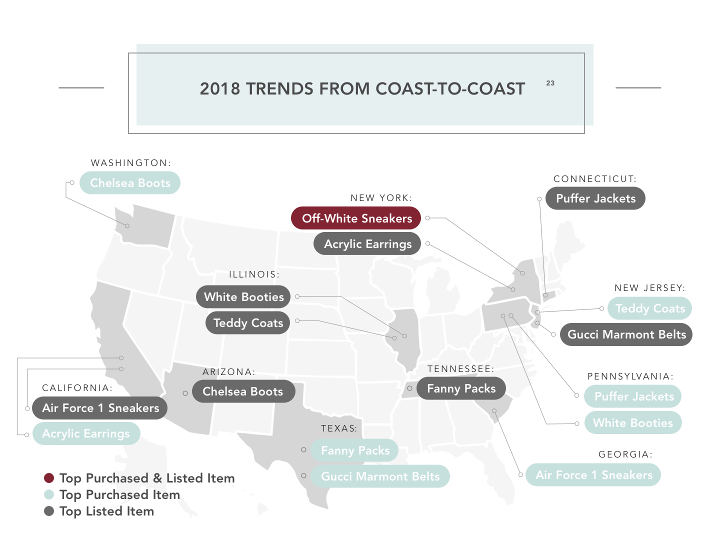 11-trend-report-trends-coasts
