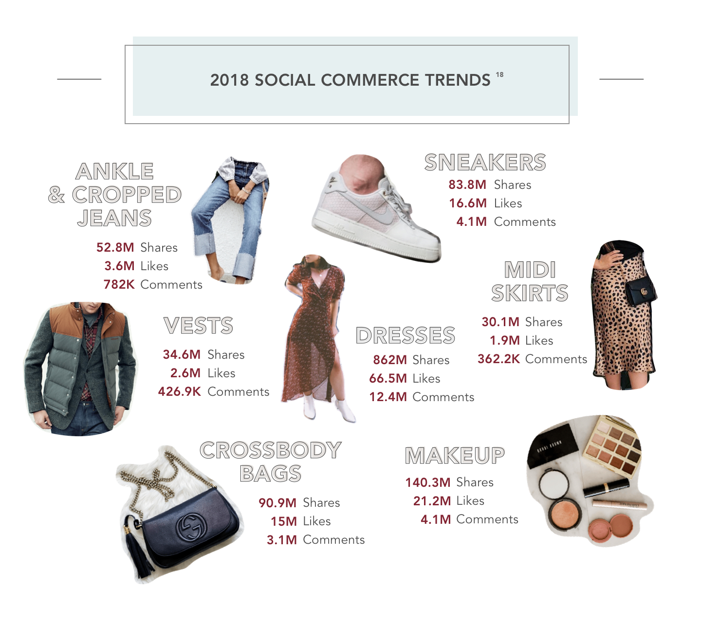 9-trend-report-2018-socialcommerce-trends